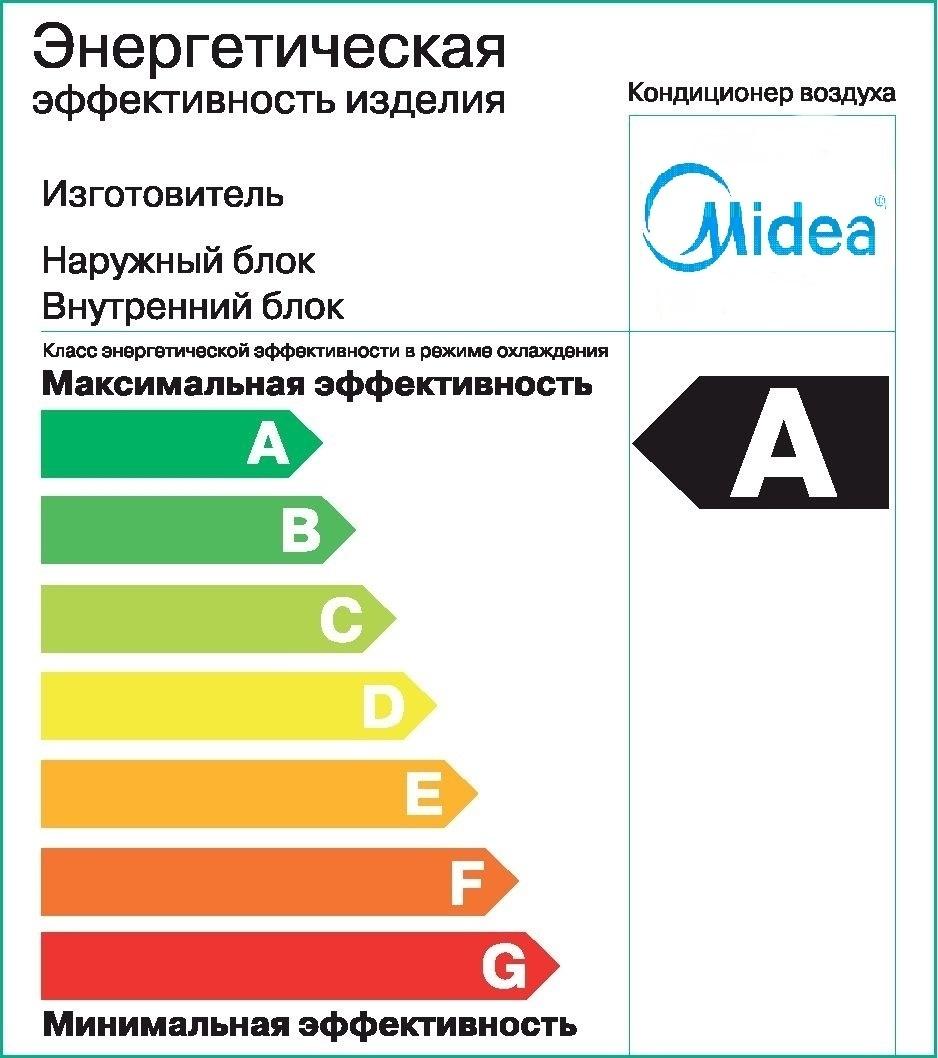 Midea MSMA1A-07HRN1/MOAB02-07HN1
