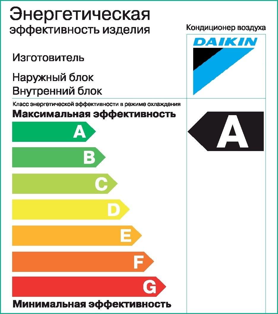 Daikin FTXB25C / RXB25C